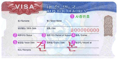 Specimen of Entry Visa to Korea